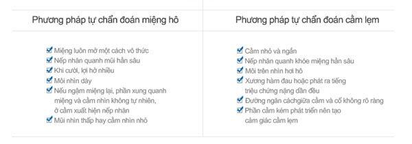 phuong-phap-tu-chan-ham-ho-cam-lem-2