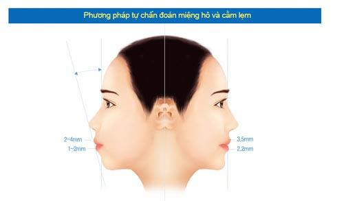 phuong-phap-tu-chan-ham-ho-cam-lem