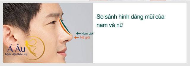 Sự khác biệt giữa nâng mũi Hàn quốc cho nam và nữ.     Sự khác biệt giữa nâng mũi Hàn quốc cho nam và nữ.