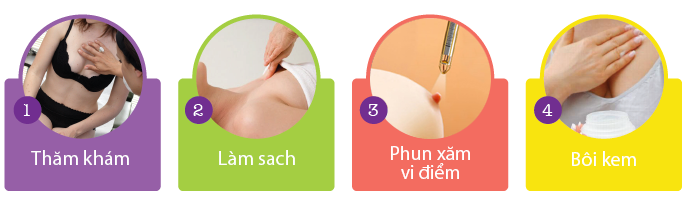chi-phi-lam-hong-nhu-hoa-5