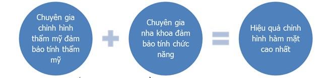 phau-thuat-cat-xuong-ham-chua-ho-mom-1