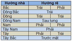 chon-huong-tot-cho-xuat-hanh-trong-nam-binh-than-2