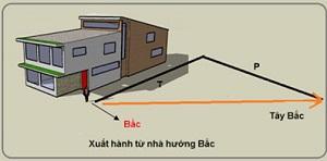 chon-huong-tot-cho-xuat-hanh-trong-nam-binh-than-3