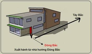 chon-huong-tot-cho-xuat-hanh-trong-nam-binh-than-4