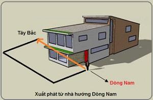 chon-huong-tot-cho-xuat-hanh-trong-nam-binh-than-6