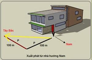 chon-huong-tot-cho-xuat-hanh-trong-nam-binh-than-7