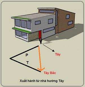 chon-huong-tot-cho-xuat-hanh-trong-nam-binh-than-9