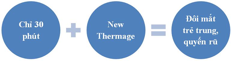 nang-cung-may-treo-mi-sup-bang-cong-nghe-new-thermage-2