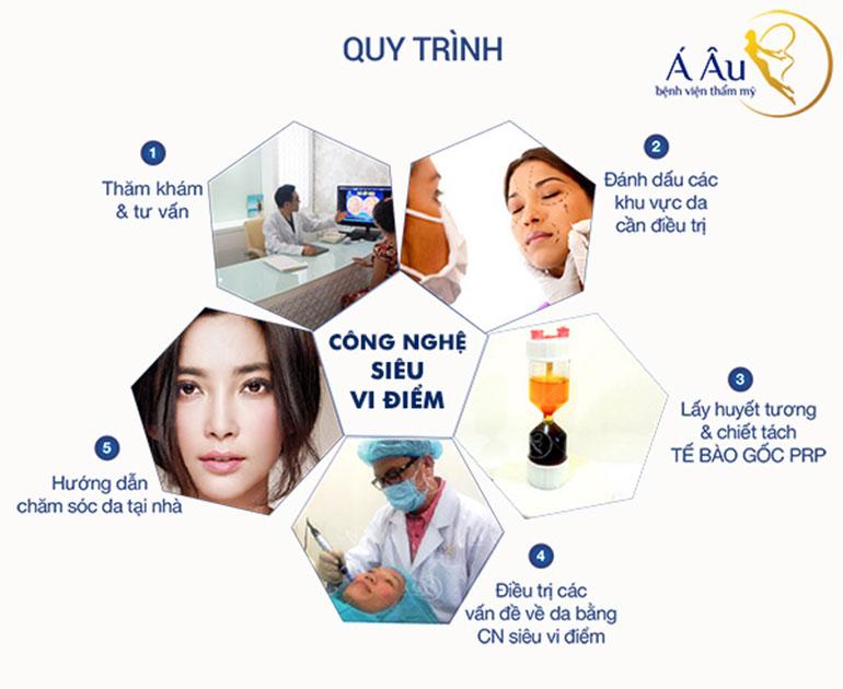 cách điều trị sẹo lõm