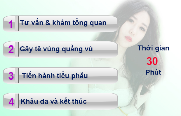 thu-nho-quang-vu-co-anh-huong-gi-khong2