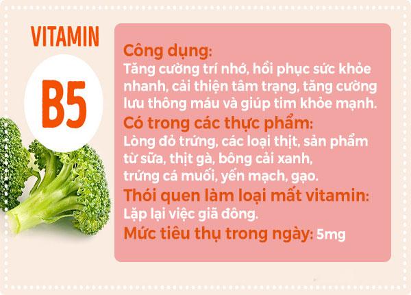 an-gi-de-du-vitamin-4