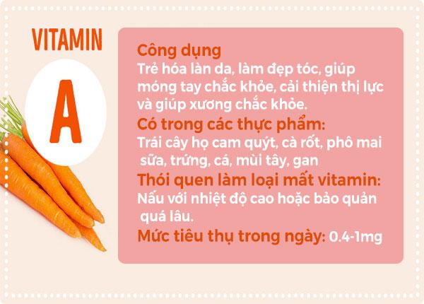 an-gi-de-du-vitamin-6