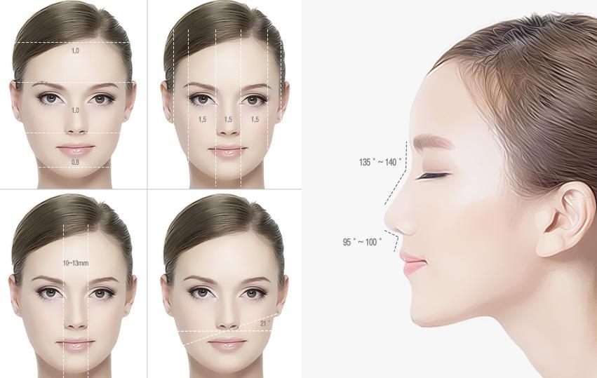 Phương pháp nâng mũi tự nhiên cho mũi đẹp thanh tú